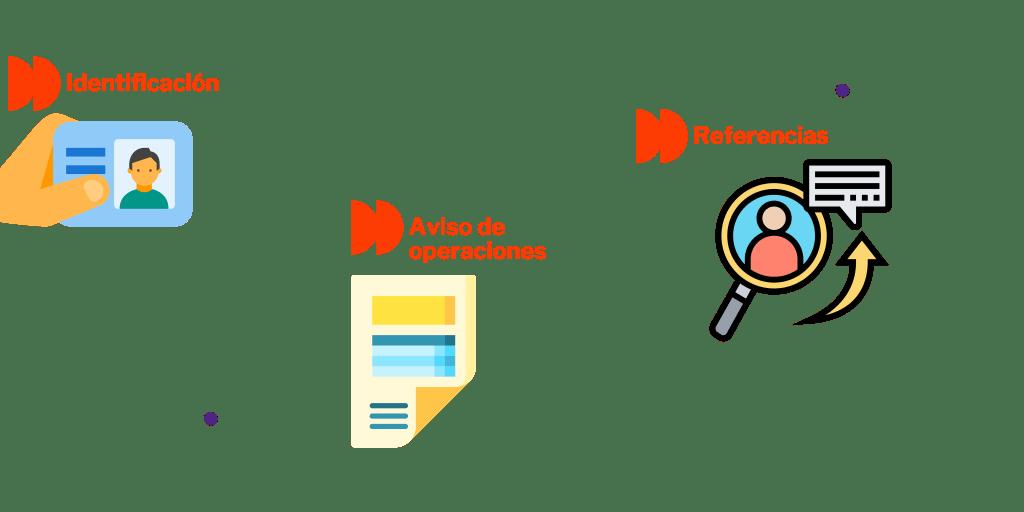 Camarounds realiza una exhaustiva verificación de usuarios proveedores